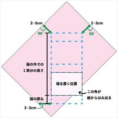 斜め包み_03
